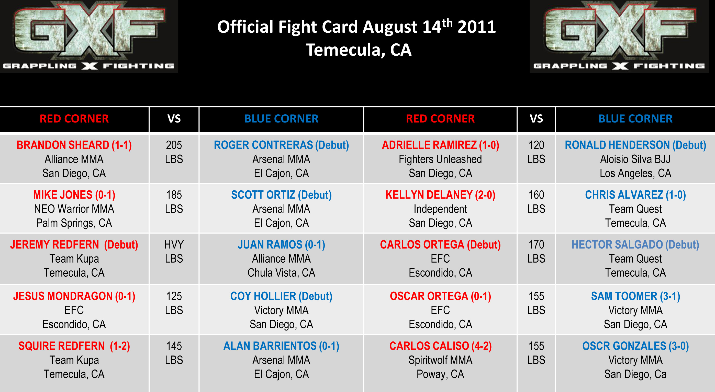 GXF8 Official Fight Card